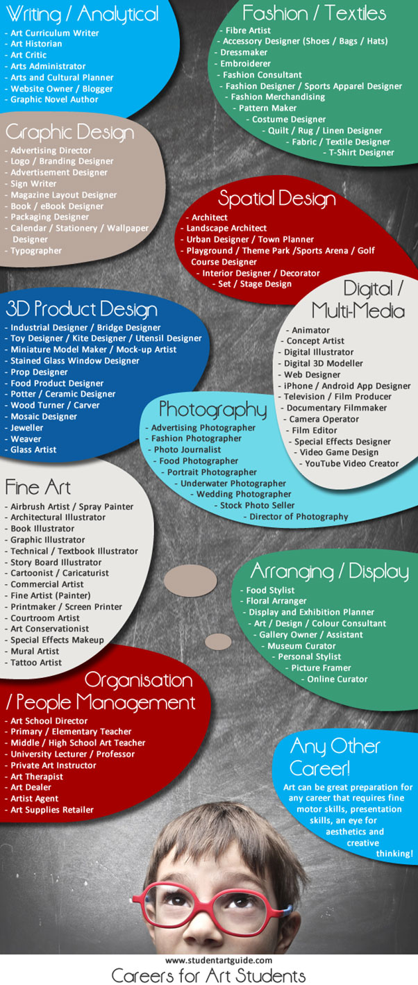 Careers for Art Students
