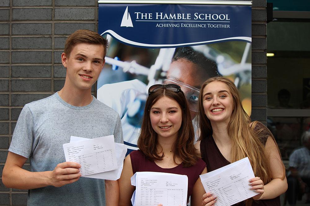 Student Exam Success 2016