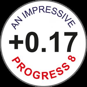 An impressive +0.17%