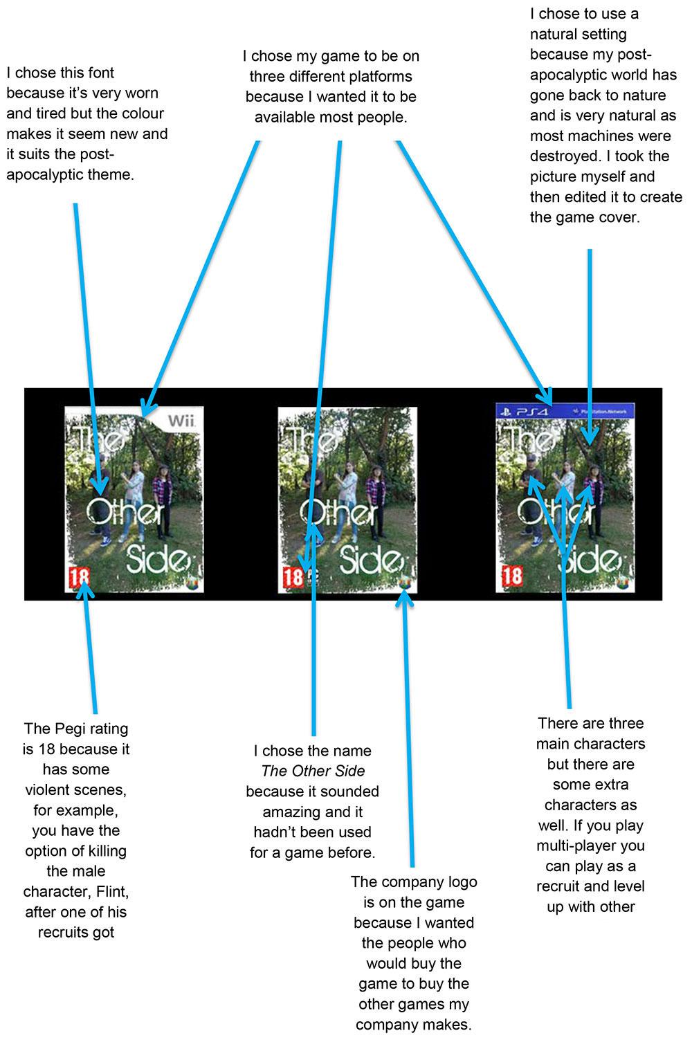 KS4 Student's Game Design
